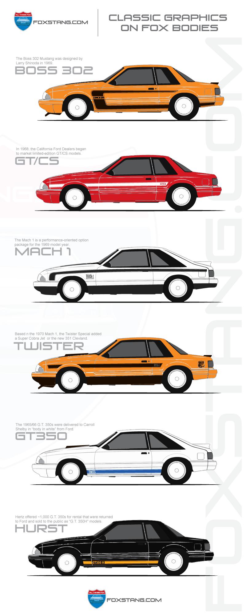 Fox Mustang Paint Ideas