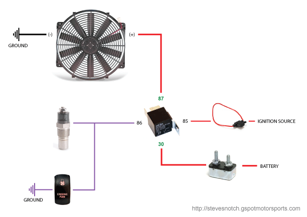 Electric Fan Install How-to  Fox Mustang