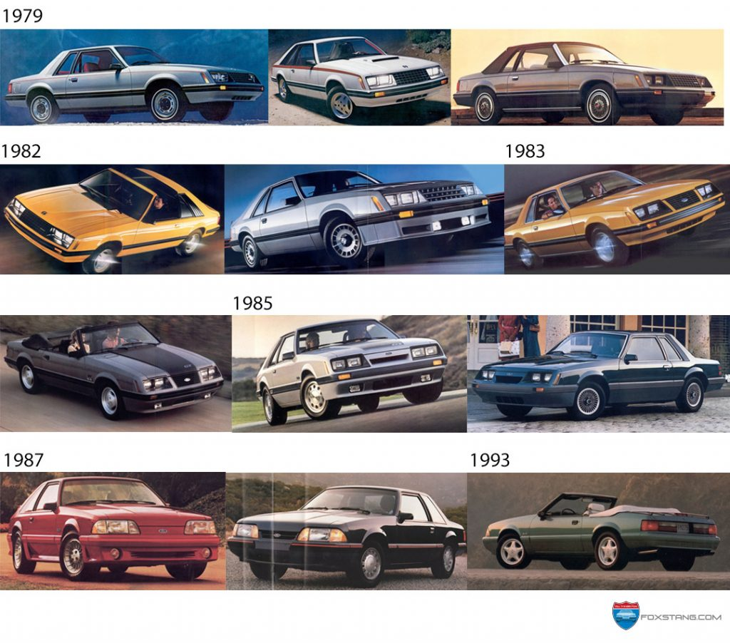 Fox body mustang 15 years of design timeline