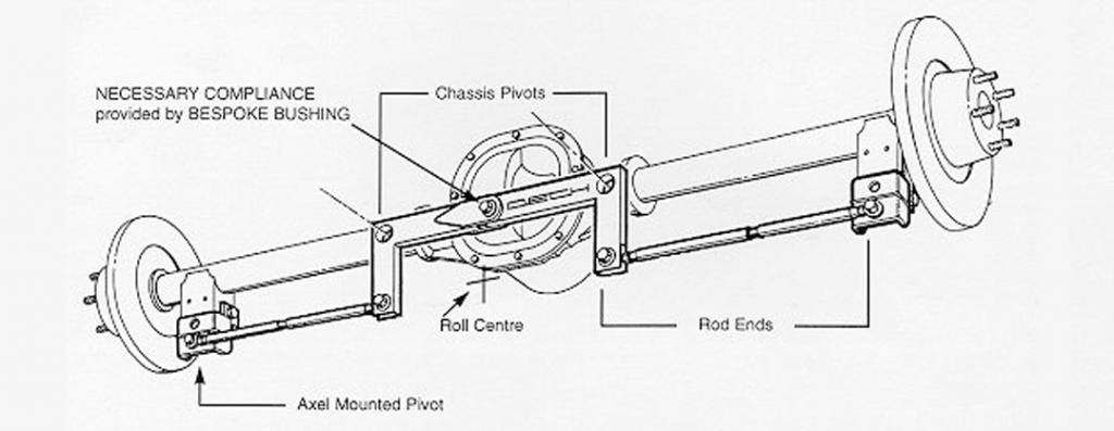 Dech suspension