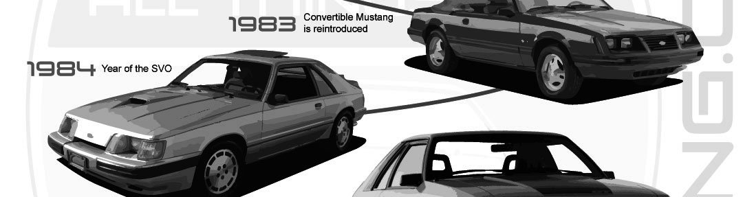 foxbody mustang timeline