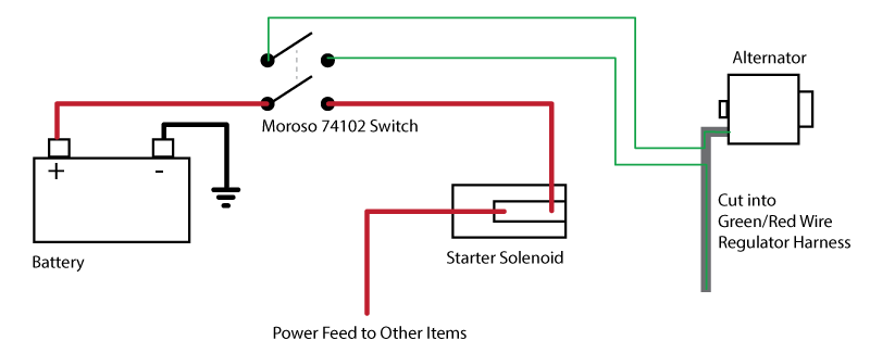 kill switch alternator wiring diagram - foxbody